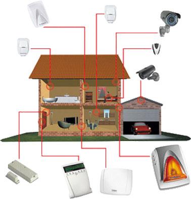 Appuntamenti sicurezza gcallgroup callcenter inbound e - Impianti sicurezza casa ...